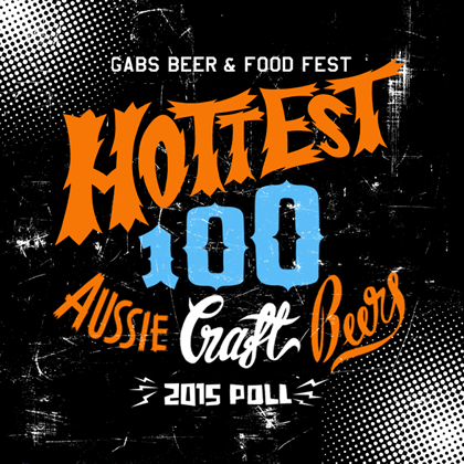 Hottest 100 Craft Beers 2016 – I'm Going Local